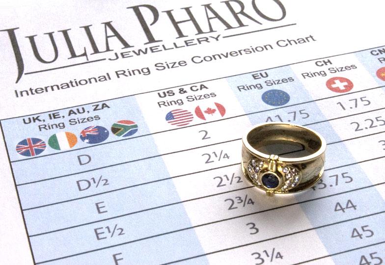 international ring sizes